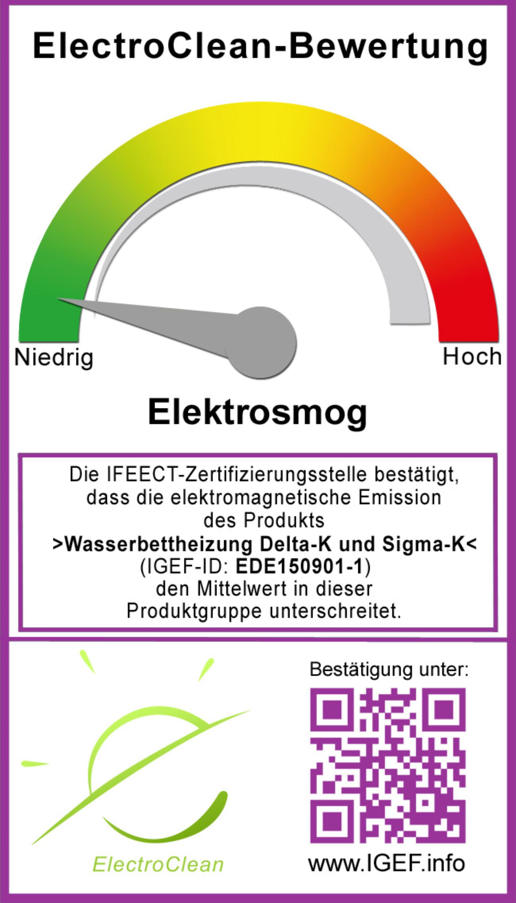 ElektroClean